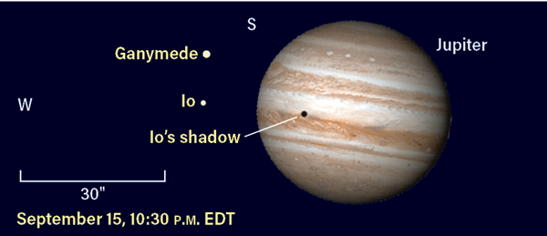 Jupiter and its moons Io and Ganymede, September 15, 2020