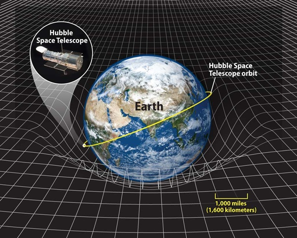 Objects like Earth warp space-time