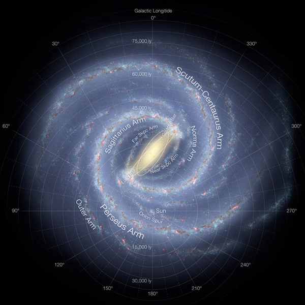 Astronomers' Milky Way model