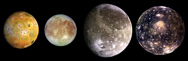 Galilean moons composite