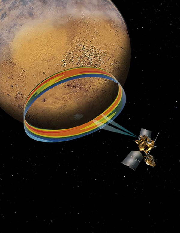 Mars Climate Sounder instrument measuring the temperature of martian atmosphere