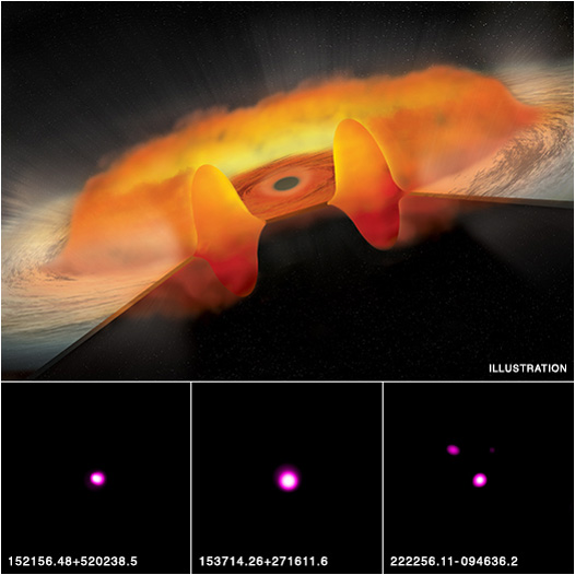 The black holes in these quasars may be growing at an extraordinarily rapid rate.