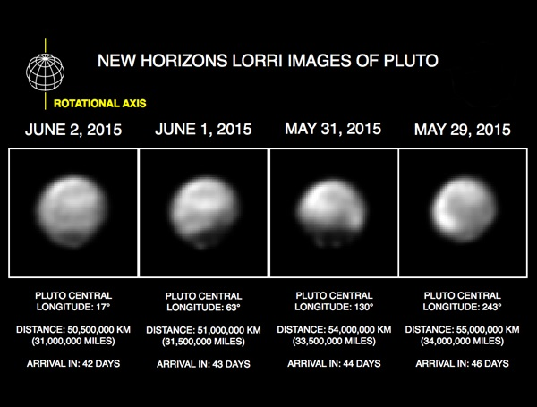 Pluto from New Horizons between May 29 and June 2