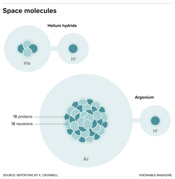 SpaceMolecules