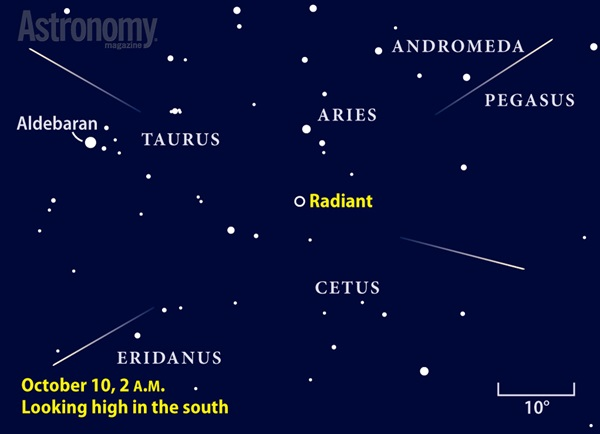 Southern Taurid meteor shower