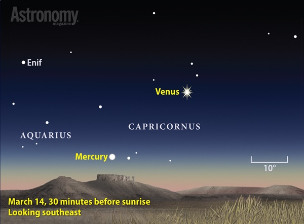 Mercury and Venus achieve greatest elongation within eight days of each other