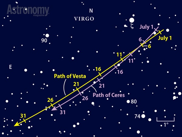 Asteroids Ceres and Vesta pass within 10' of each other in north-central Virgo during July's first week in 2014..