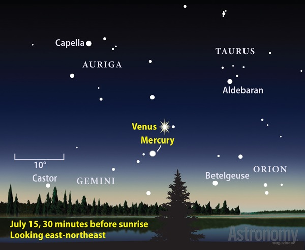 Mid-July 2014 marks the peak of Mercury's summer predawn appearance. Look below brilliant Venus to find the innermost planet.