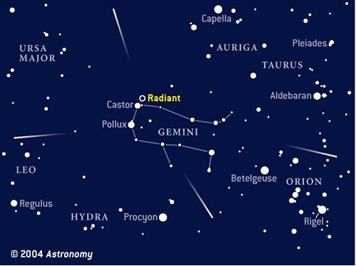 Geminid meteor shower radiant map