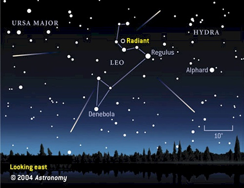 Leonid meteor shower radiant