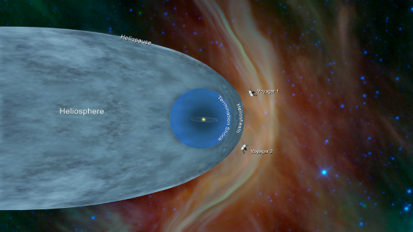 After more than 40 years, Voyager 2 has gone interstellar - Astronomy Magazine thumbnail