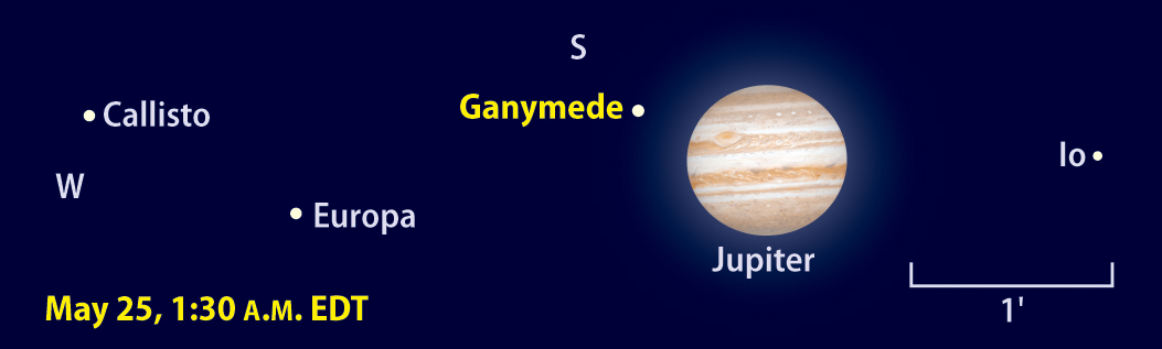 The Sky This Week from May 17 to 26 | Astronomy com
