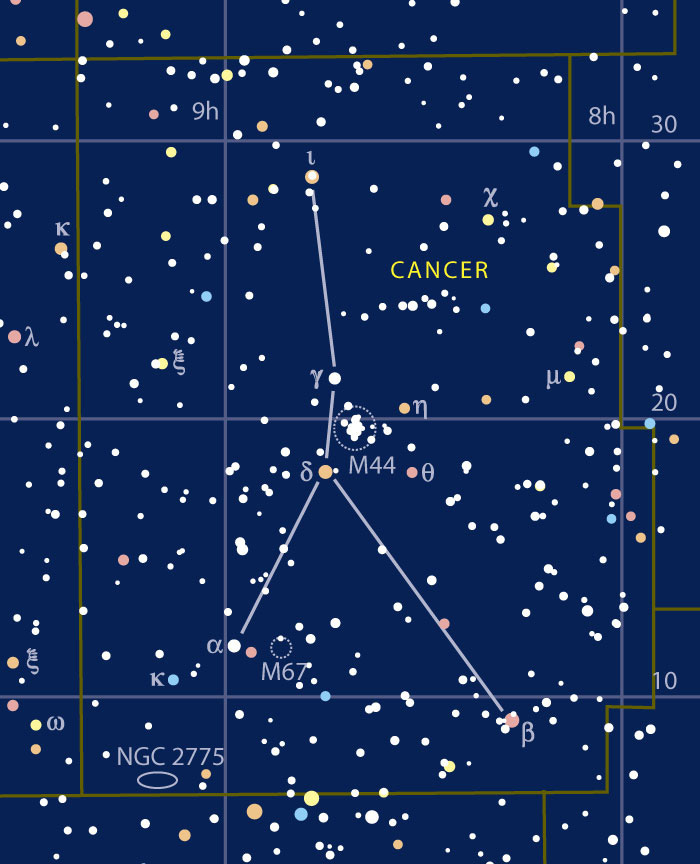 how to read moon chart