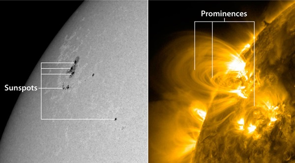 Why do sunspots appear in groups? | Astronomy.com