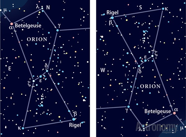 Why do the constellations and the Moon appear upside down from the ...