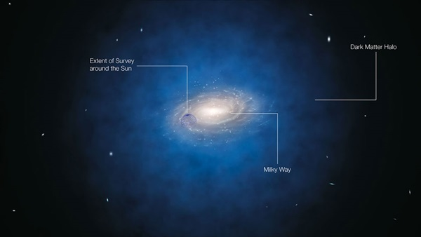 dark-matter-milky-way