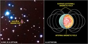 Magnetar formation mystery solved? | Astronomy.com