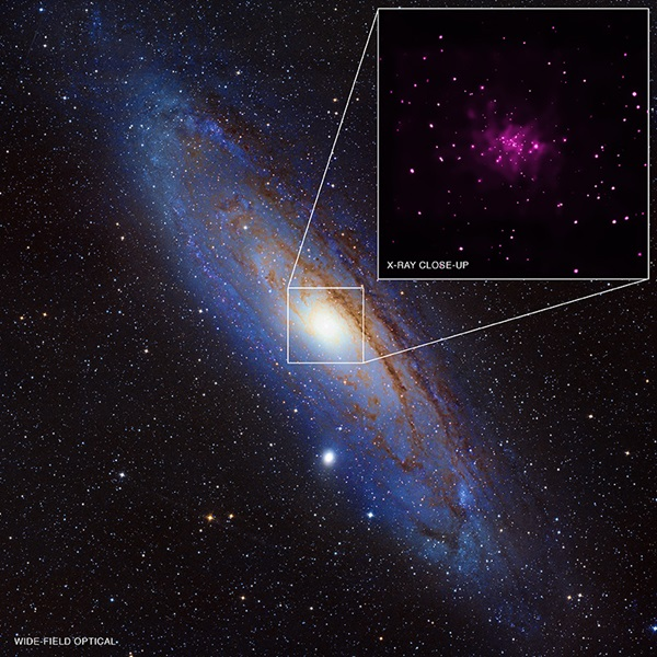 Andromeda Galaxy black holes