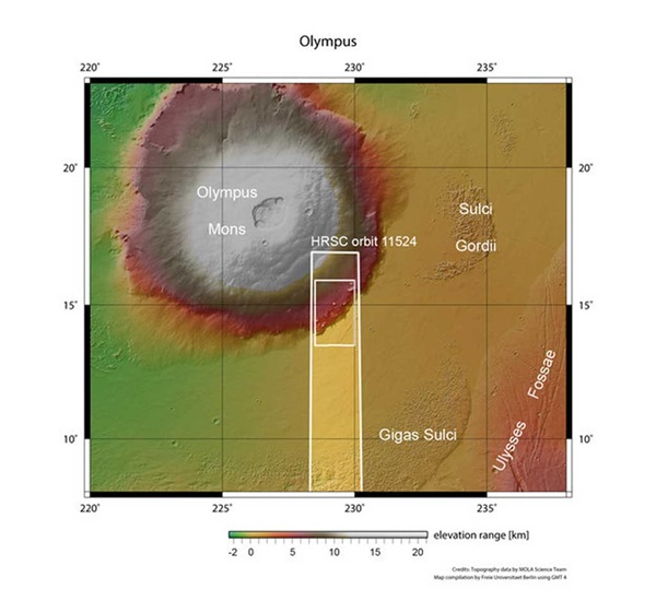Olympus Mons context