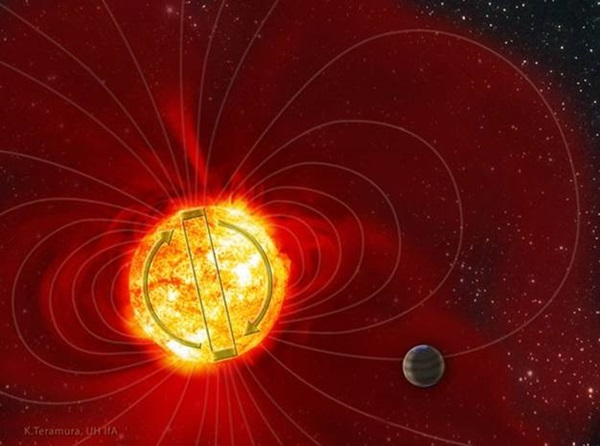 Star Tau Boo's magnetic field