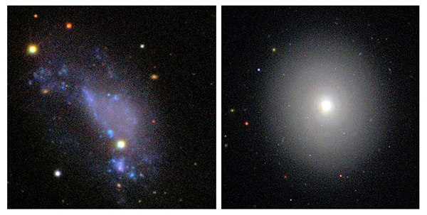 Galaxy evolution from clumpy to smooth
