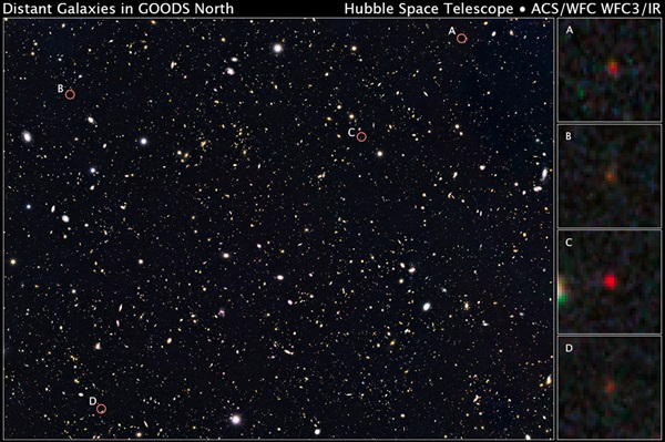 Distant galaxies in GOODS North