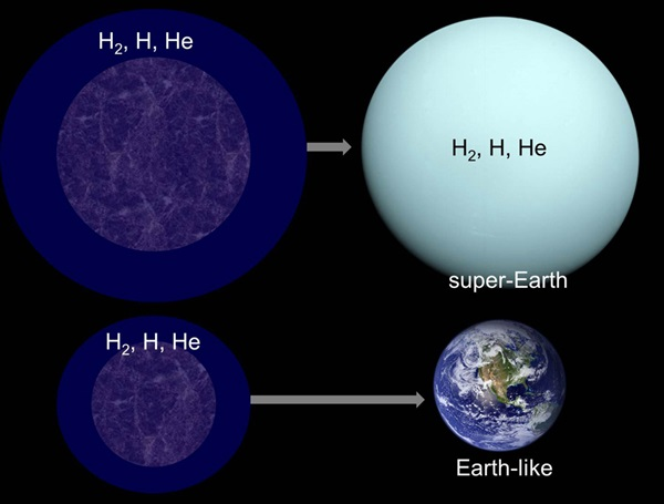 Super_Earth