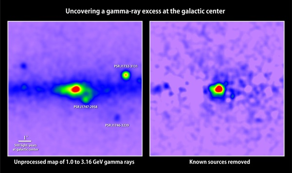 gamma ray excess at the galactic center