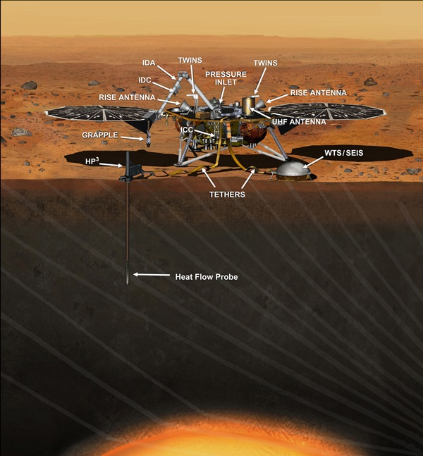 Artist's concept of the Mars InSight lander
