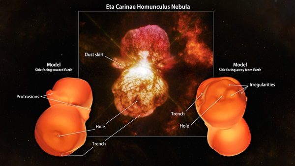 Eta Carinae model comparison