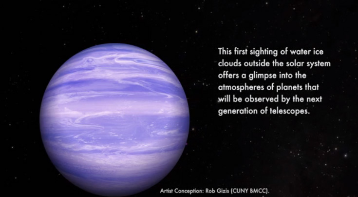 First evidence for water ice clouds found outside solar ...
