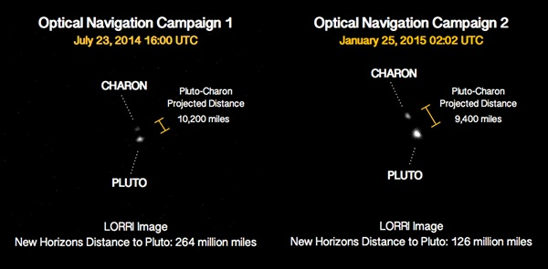 New Horizons' view of Pluto one year apart