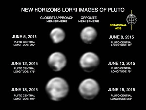 These images, taken by New Horizons' Long Range Reconnaissance Imager (LORRI), show numerous large-scale features on Pluto's surface.