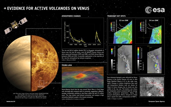 Hot lava flows discovered on venus astronomy hot lava flows discovered on venus fandeluxe Choice Image