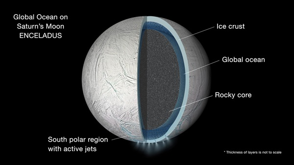 Illustration of Enceladus