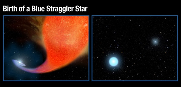 """Hubble helps solve mystery of """"born again"""" stars ..."""
