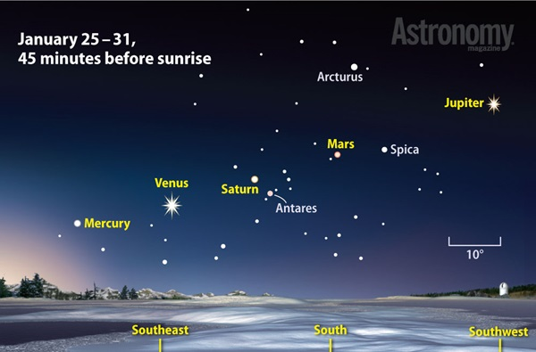 planets in the sky on january first 2017 - photo #47