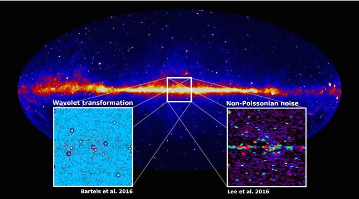 Gamma ray picture of the Milky Way, as seen by the NASA Fermi satellite.