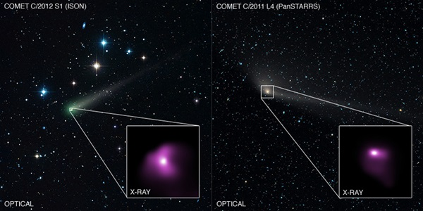 Comets ISON and PanSTARRS