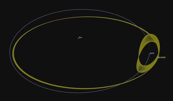 Small asteroid is Earth's constant companion | Astronomy com