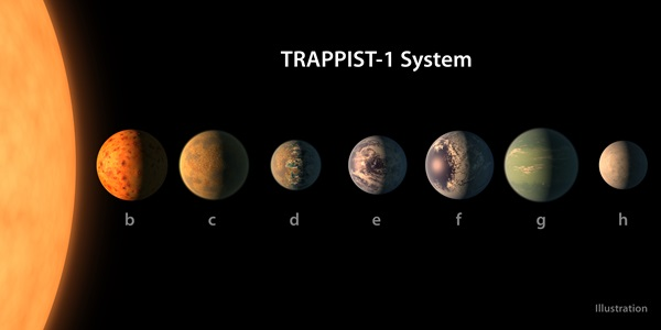 paragraph on solar system