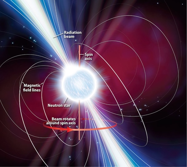 which of the terrestrial worlds has the strongest magnetic field