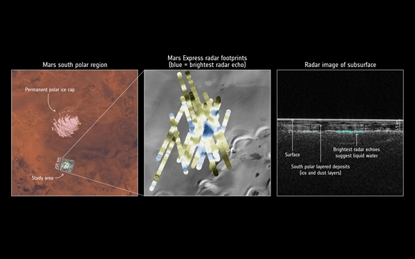 Mars_Express_detects_water_buried_under_the_south_pole_of_Mars