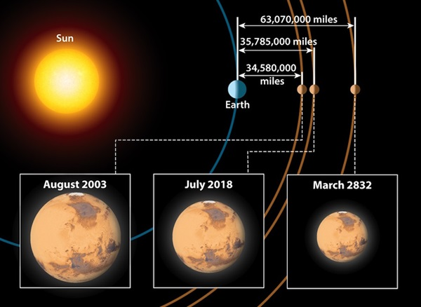 The sky this week for July 27 to August 5 | Astronomy com