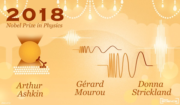 nobel2018_physics_winner