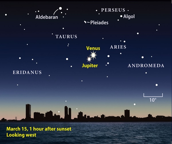 Venus-and-Jupiter-finder-chart