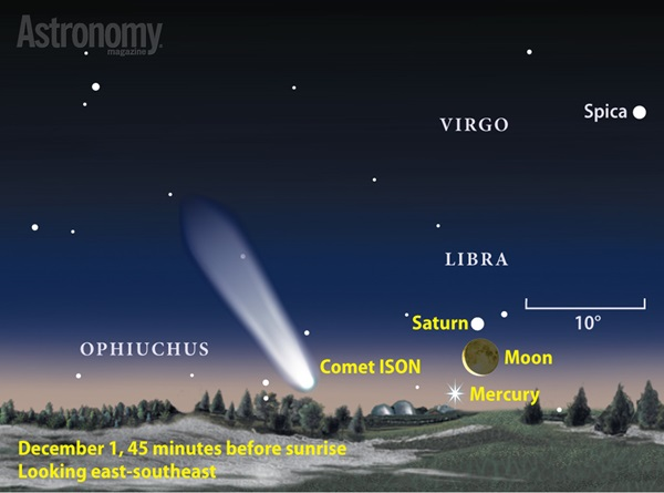 The Moon meets Mercury Saturn, and ISON in December
