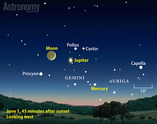 A waxing crescent Moon joins Jupiter and Mercury as twilight deepens on June 2014's first evening.