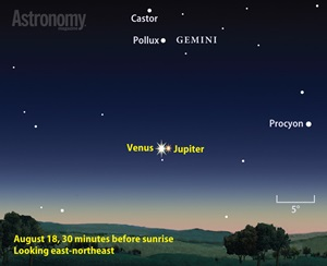 As Jupiter climbs higher in morning twilight this August, it passes a sinking Venus.