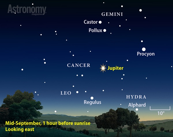 Jupiter returns to view in the morning sky.